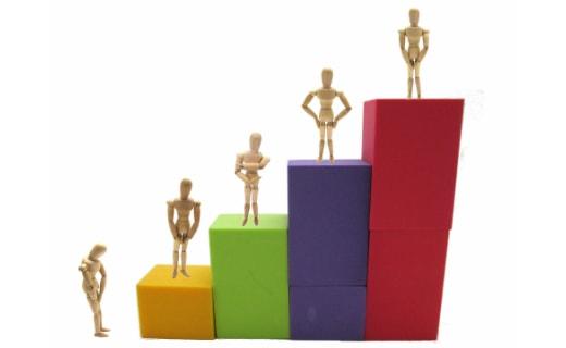 任意保険の等級について